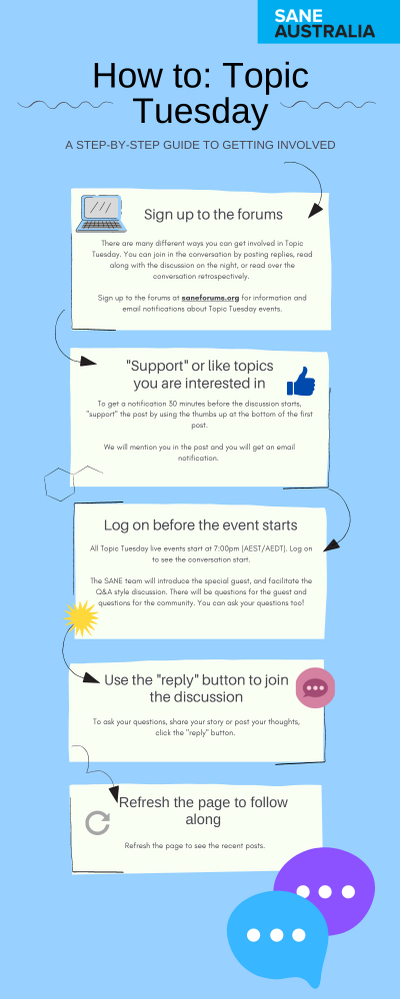 How To_ Topic Tuesday (1).png